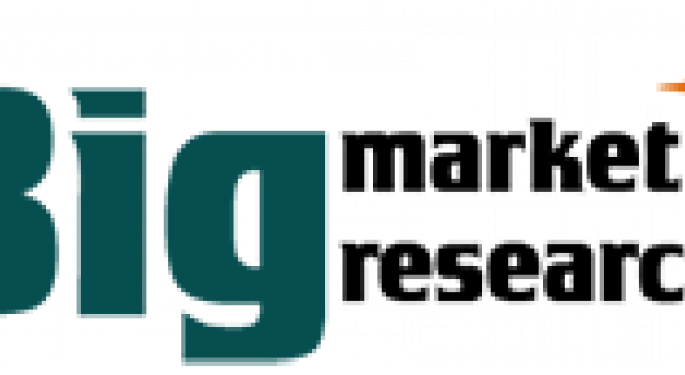 Business Intelligence BI and Analytics Platforms Market to See 8.93% CAGR by 2018, says a Research Report available at Big Market Research