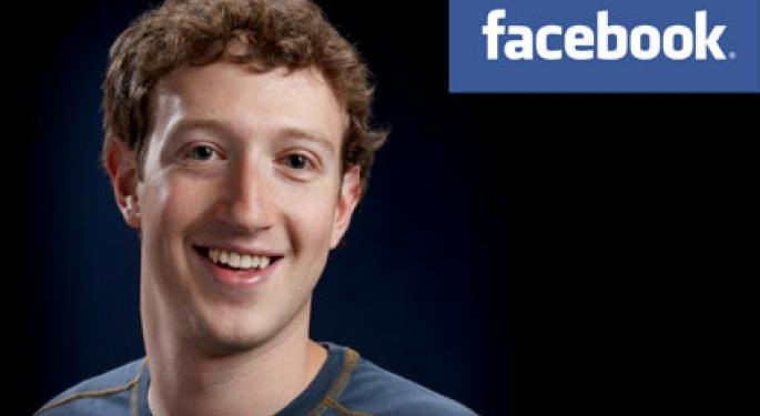 Facebook In-Line With Estimates, Investors Not Impressed