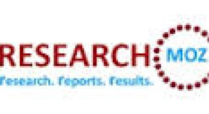 Combined value of the Benelux and Scandinavian glucose monitoring devices markets will rise to $783 million by 2020: Industry Size, Shares, Growth, Analysis, Trends And Forecast