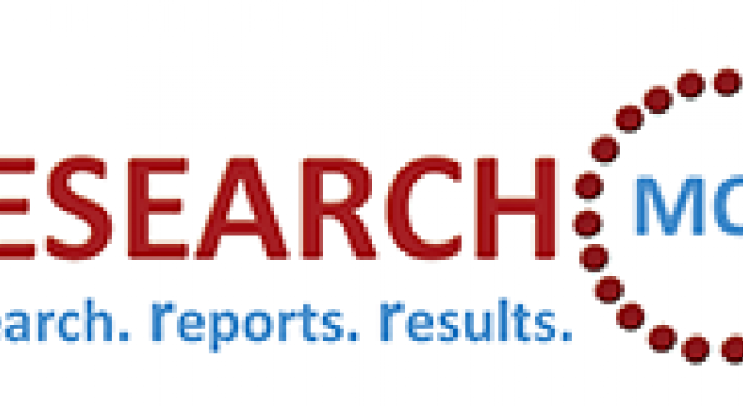 Spirits Market Share in China Growth and Research Overview 2014