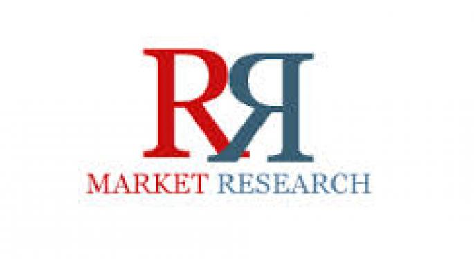 Flame Retardant Market to touch $10,340 Million by 2019
