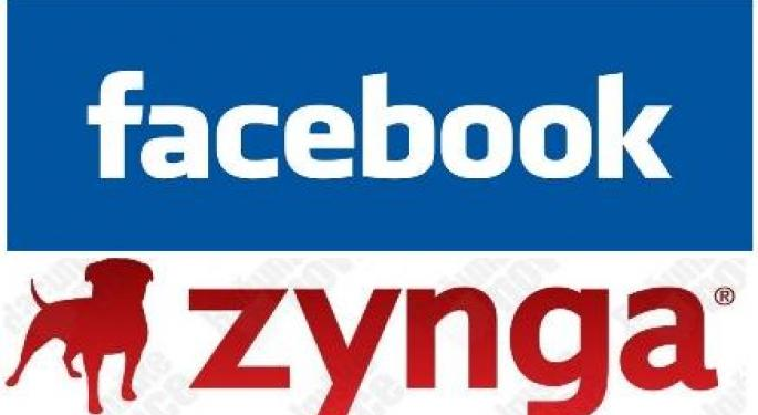 Zynga Pops, Then Drops on Facebook M&A Rumors