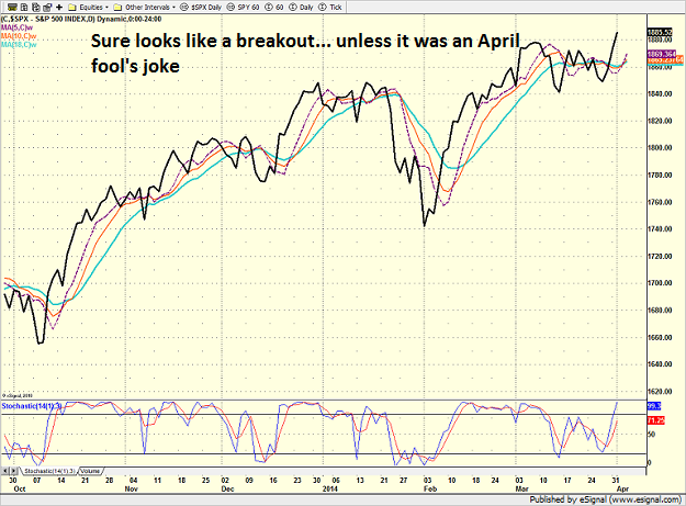 spx_daily_4-1-14.png