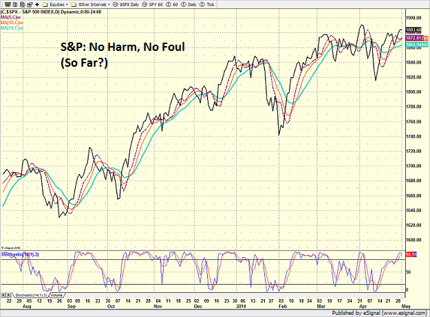 spx_daily_5-1-14.png