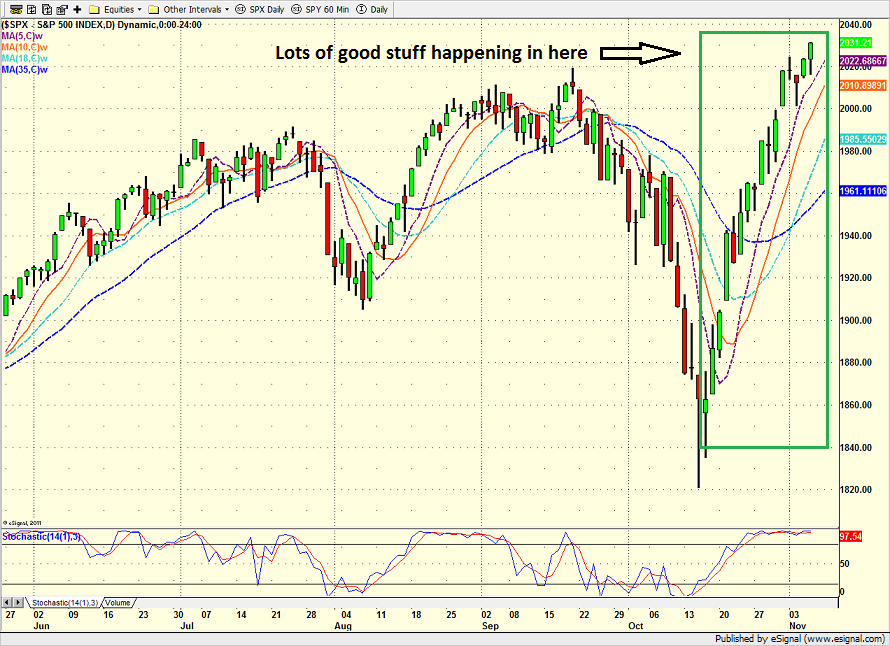 spx_daily_11.6.14.png