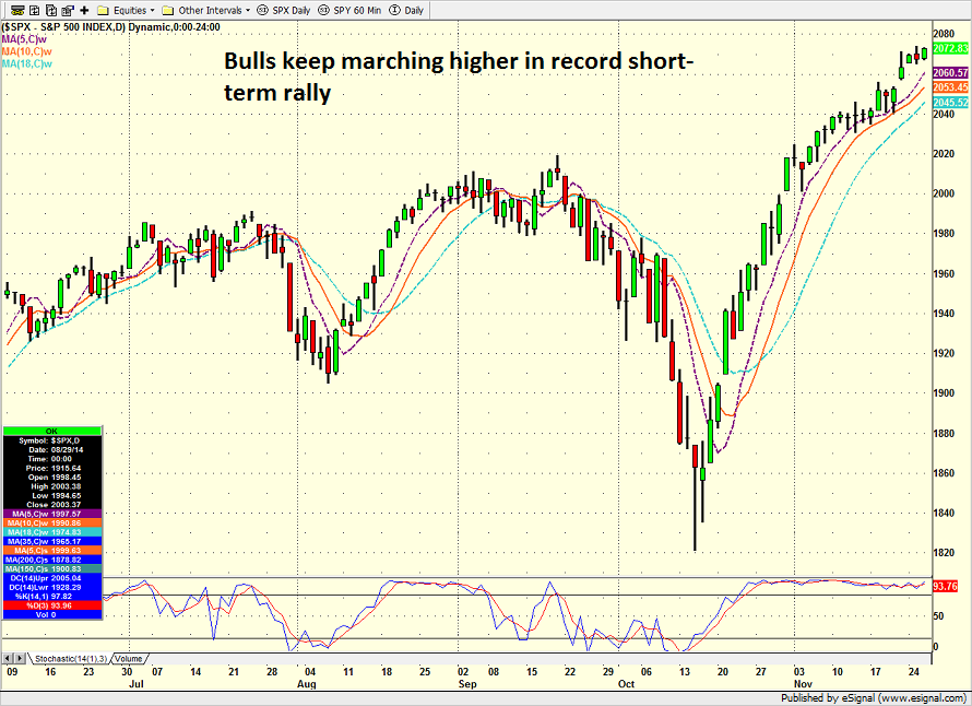 spx_daily_11.26.14.png
