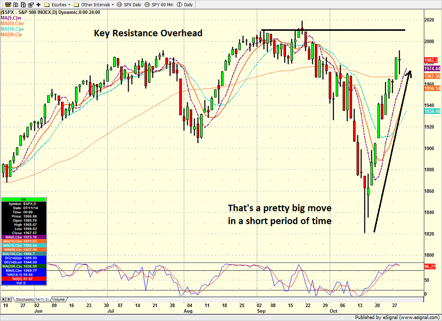 spx_daily_10.29.14.png