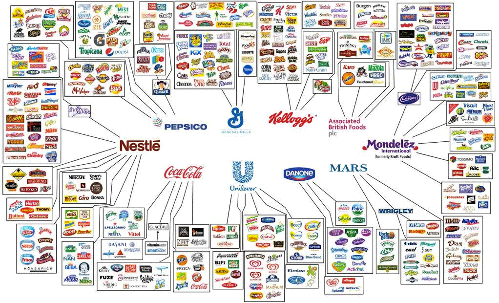 food-brands-map.png