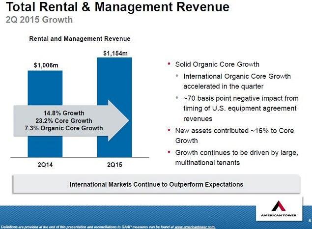 amt_-_2q15_slide_6_total_revenues.jpg