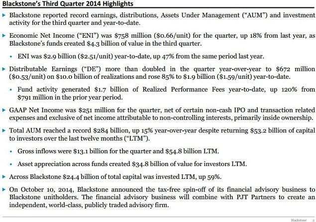 bx_q3_earnings_highlights.jpg