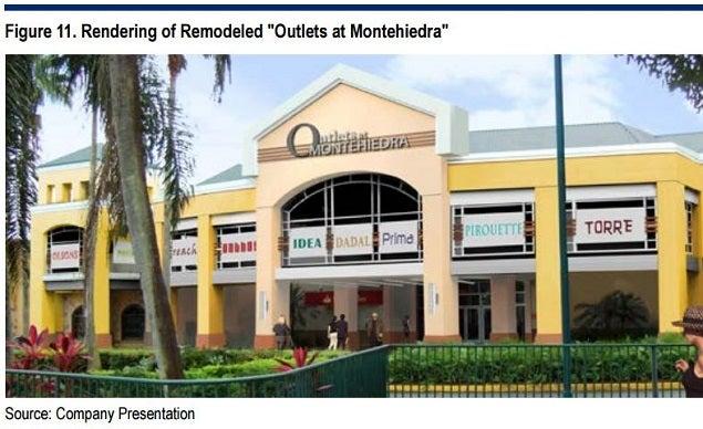 citi_-_pr_ue_outlets_of_montehiedra.jpg