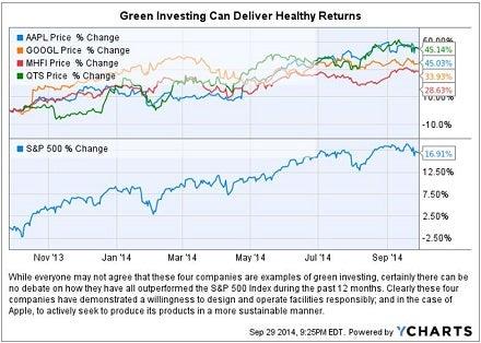 green_investing_chart.jpg