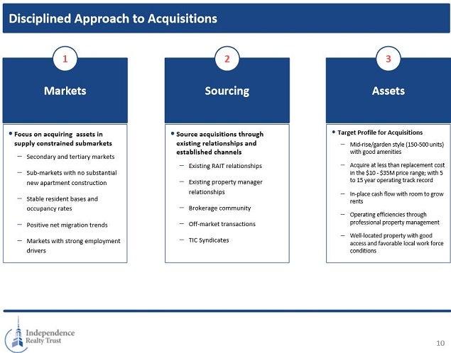 irt_approach_-_biz_model.jpg