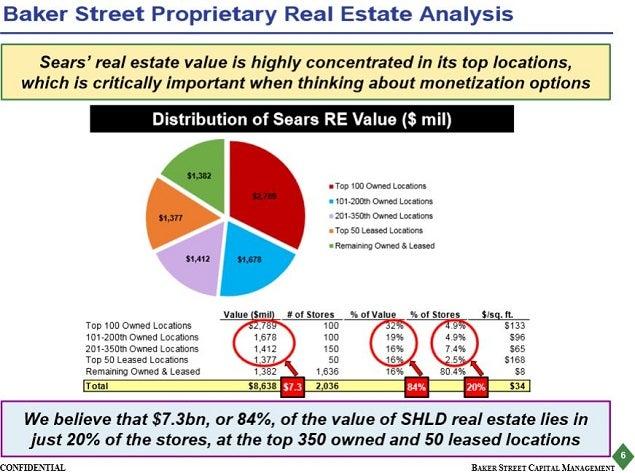shld_baker_street_re_valuation_sept_2013_slide_6.jpg