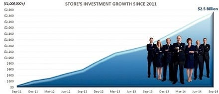 store_s-11a_growth_photo_graphic.jpg