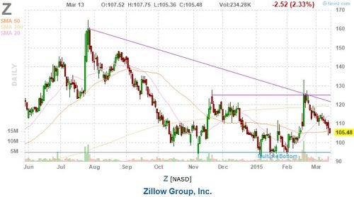 z_-_finviz_jmp_securities.jpg