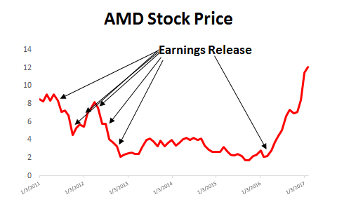 amd-stock-price.png