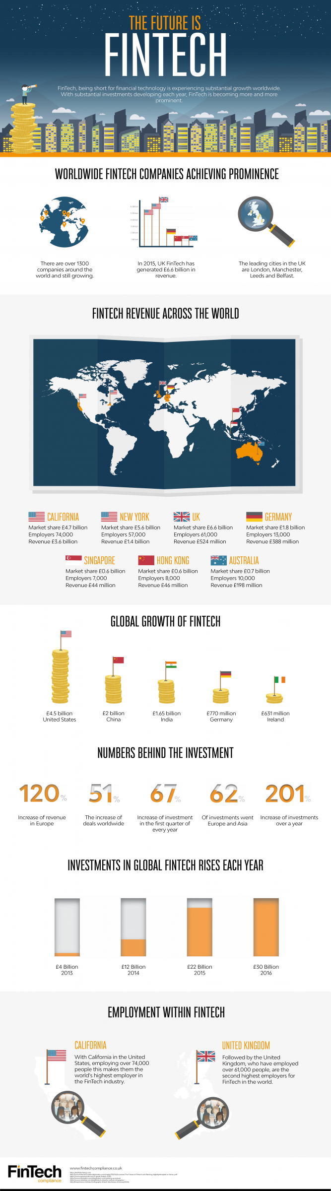 fintech_compliance_infographic_2.png